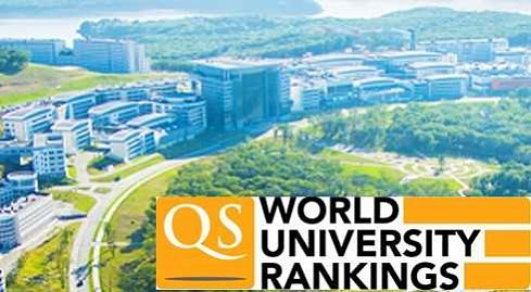 FEFU strengthened its position in the international QS World University Ranking
